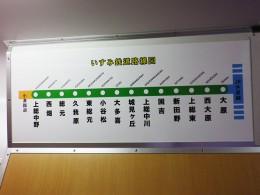 いすみ鉄道 路線図