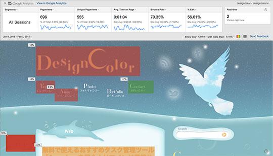 Page Analytics