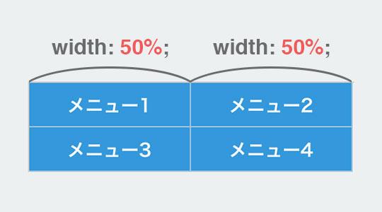 7.paddingやborder分を気にせずwidth/heightの数値を指定する