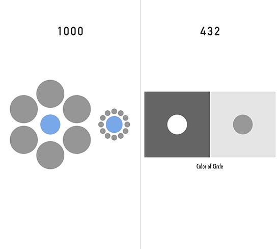 目の錯覚テスト