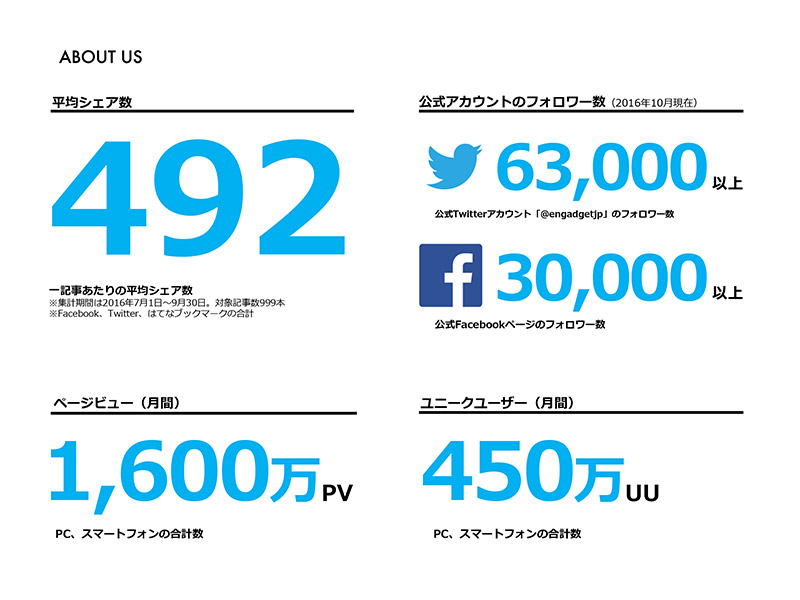 Engadget 日本版