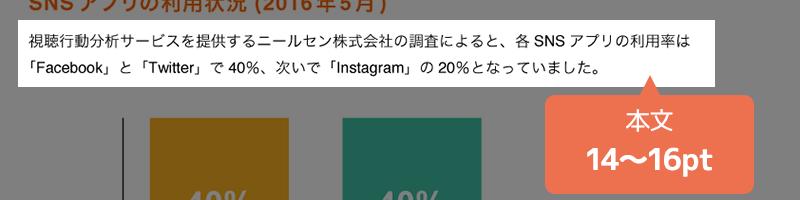 本文(14pt〜16pt)