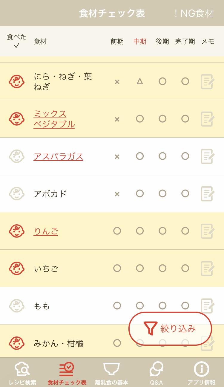 きほんの離乳食 食材チェック表