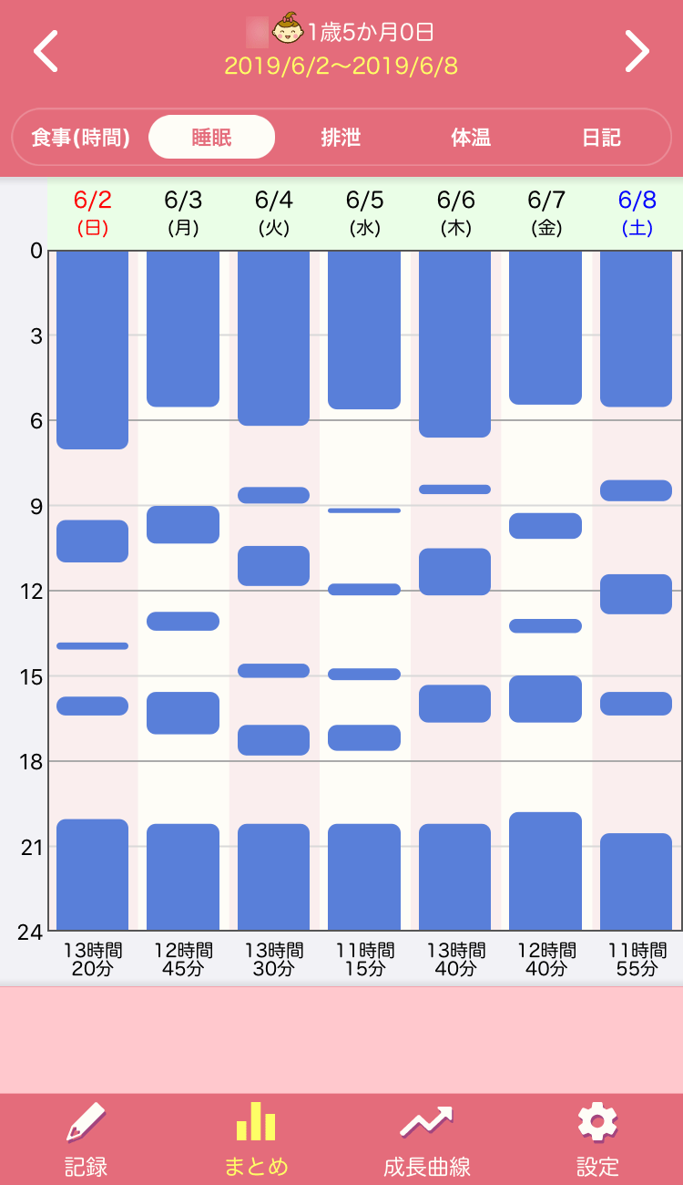 ぴよログ睡眠データ 7ヶ月