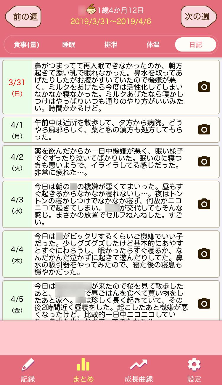 ぴよログ日記一覧